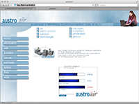 website austroair 02k